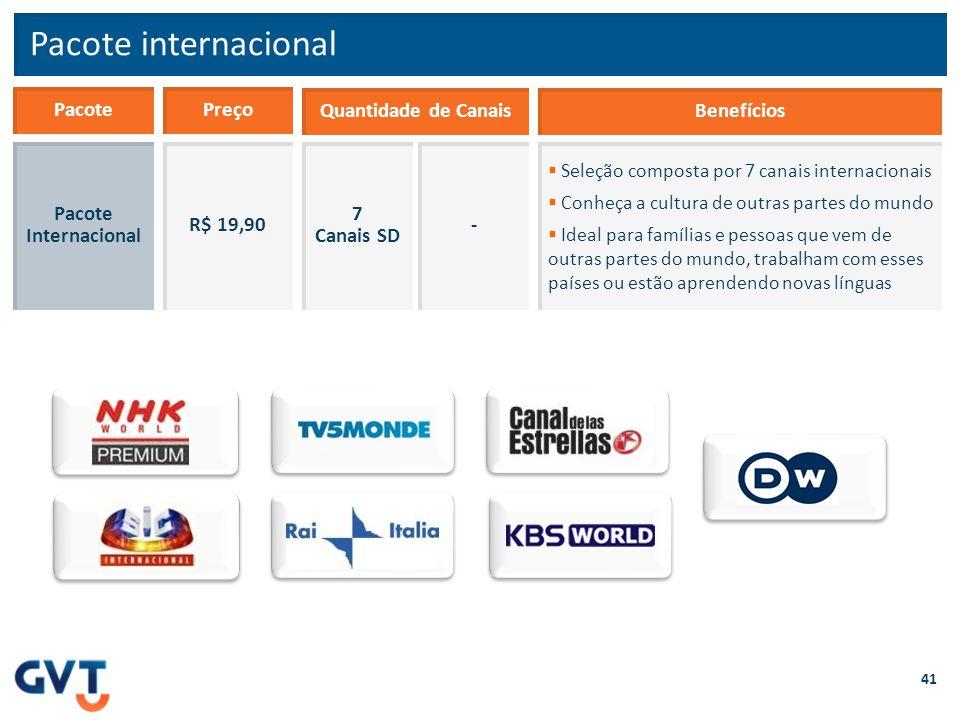 Pacote internacional R$ 19,90 Pacote Internacional 7 Canais SD -  Seleção composta por 7 canais internacionais  Conheça a cultura de outras partes d