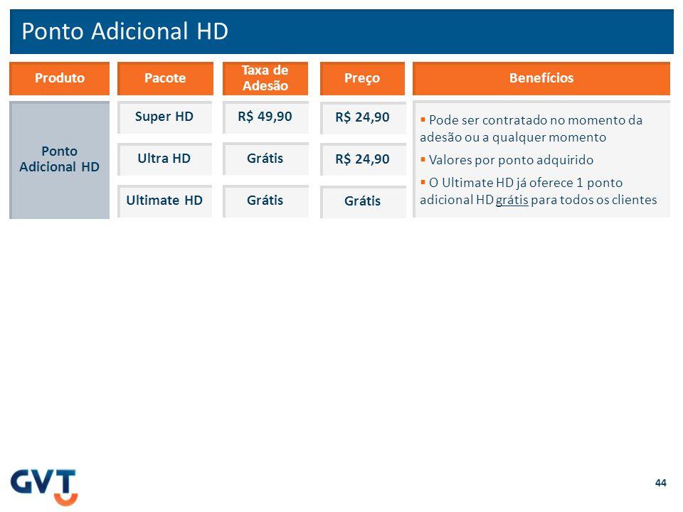 Ponto Adicional HD Super HD Produto Taxa de Adesão Ponto Adicional HD  Pode ser contratado no momento da adesão ou a qualquer momento  Valores por p