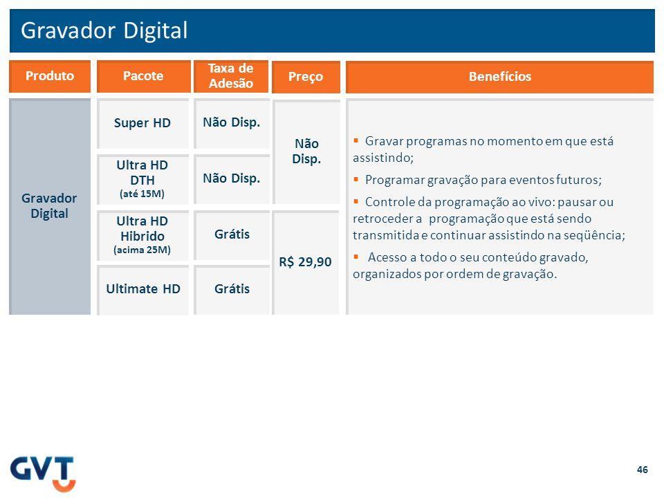 Gravador Digital Produto Gravador Digital  Gravar programas no momento em que está assistindo;  Programar gravação para eventos futuros;  Controle