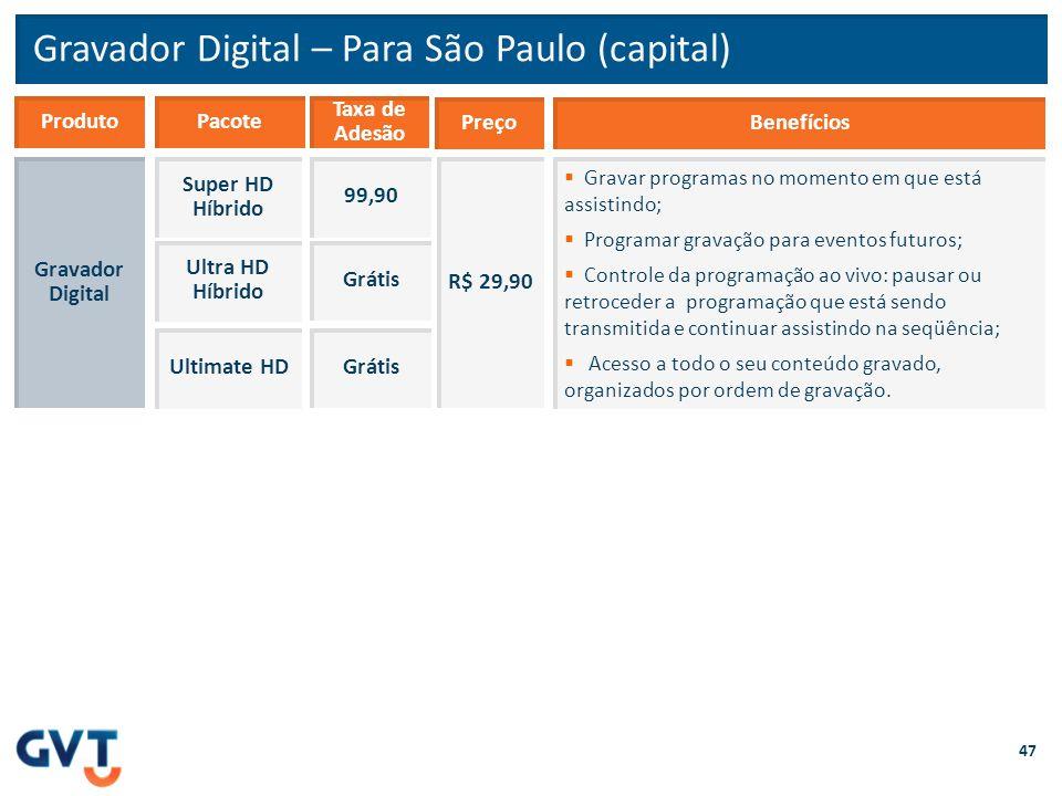 Gravador Digital – Para São Paulo (capital) Produto Gravador Digital  Gravar programas no momento em que está assistindo;  Programar gravação para e