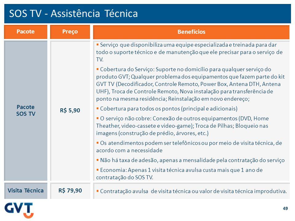 SOS TV - Assistência Técnica R$ 5,90 PacotePreço Pacote SOS TV  Serviço que disponibiliza uma equipe especializada e treinada para dar todo o suporte