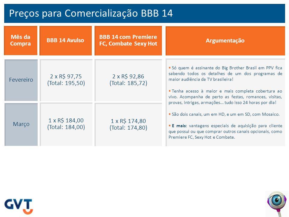 COMBOS TV Principais combinações de Pacotes Principais + a la carte ou VAS de maior interesse do cliente 2