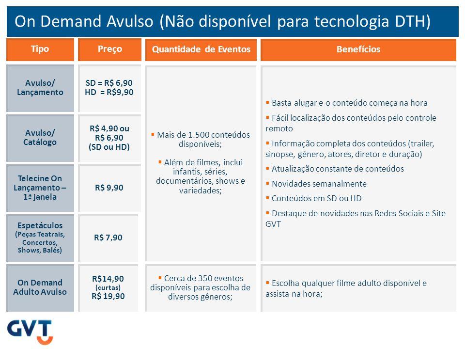 On Demand Avulso (Não disponível para tecnologia DTH) TipoPreço Avulso/ Lançamento  Mais de 1.500 conteúdos disponíveis;  Além de filmes, inclui inf