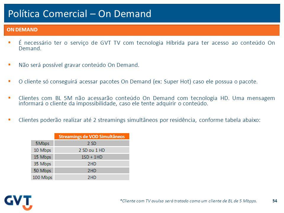 Política Comercial – On Demand 54  É necessário ter o serviço de GVT TV com tecnologia Híbrida para ter acesso ao conteúdo On Demand.  Não será poss