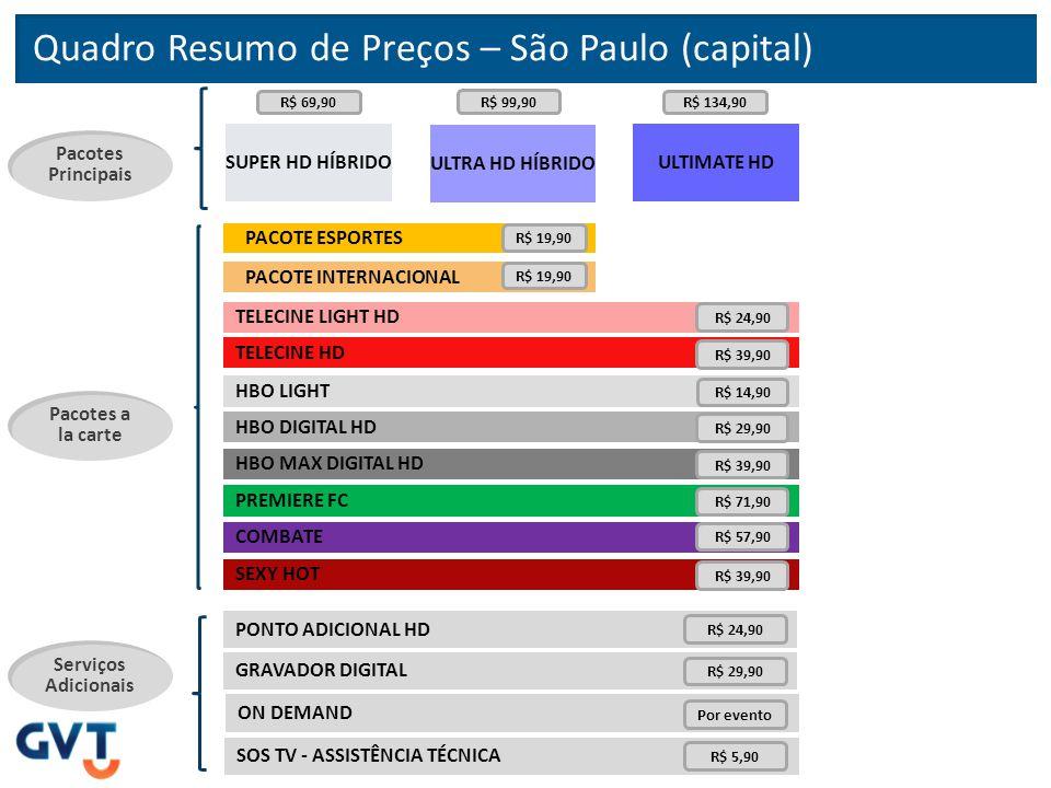 Quadro Resumo de Preços – São Paulo (capital) SUPER HD HÍBRIDOULTIMATE HD Pacotes a la carte R$ 69,90R$ 134,90 PACOTE INTERNACIONAL TELECINE LIGHT HD