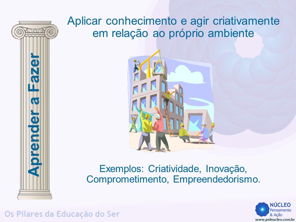 www.pnlnucleo.com.br Os Pilares da Educação do Ser Aplicar conhecimento e agir criativamente em relação ao próprio ambiente Exemplos: Criatividade, In