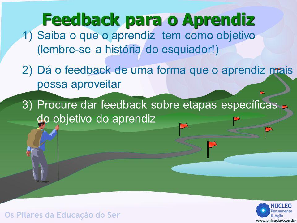 www.pnlnucleo.com.br Os Pilares da Educação do Ser Feedback para o Aprendiz 1)Saiba o que o aprendiz tem como objetivo (lembre-se a história do esquia