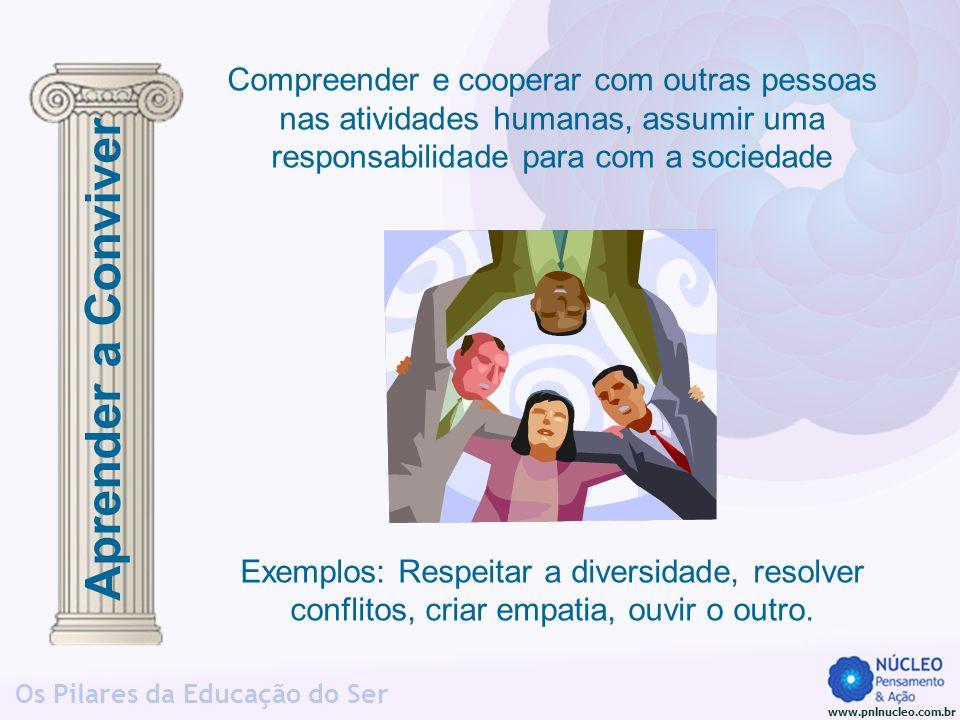 www.pnlnucleo.com.br Os Pilares da Educação do Ser Compreender e cooperar com outras pessoas nas atividades humanas, assumir uma responsabilidade para