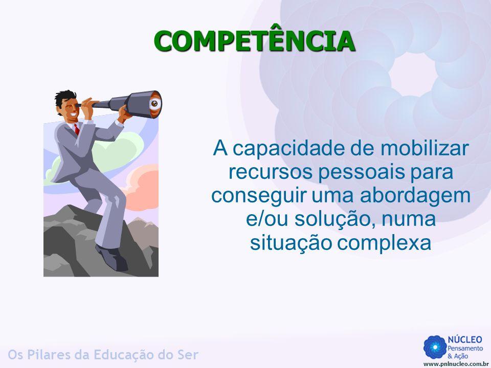 www.pnlnucleo.com.br Os Pilares da Educação do Ser A capacidade de mobilizar recursos pessoais para conseguir uma abordagem e/ou solução, numa situaçã