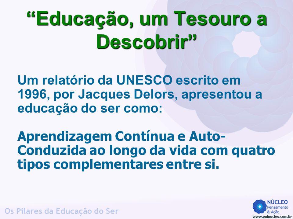 """www.pnlnucleo.com.br Os Pilares da Educação do Ser """"Educação, um Tesouro a Descobrir"""" Um relatório da UNESCO escrito em 1996, por Jacques Delors, apre"""