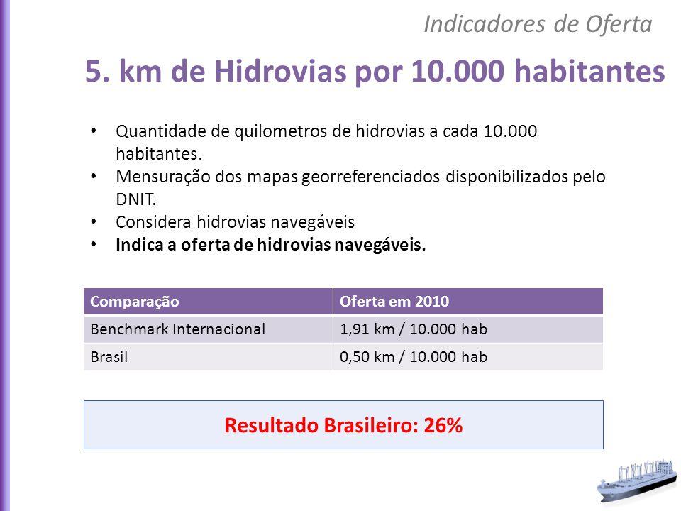 Quantidade de quilometros de hidrovias a cada 10.000 habitantes. Mensuração dos mapas georreferenciados disponibilizados pelo DNIT. Considera hidrovia