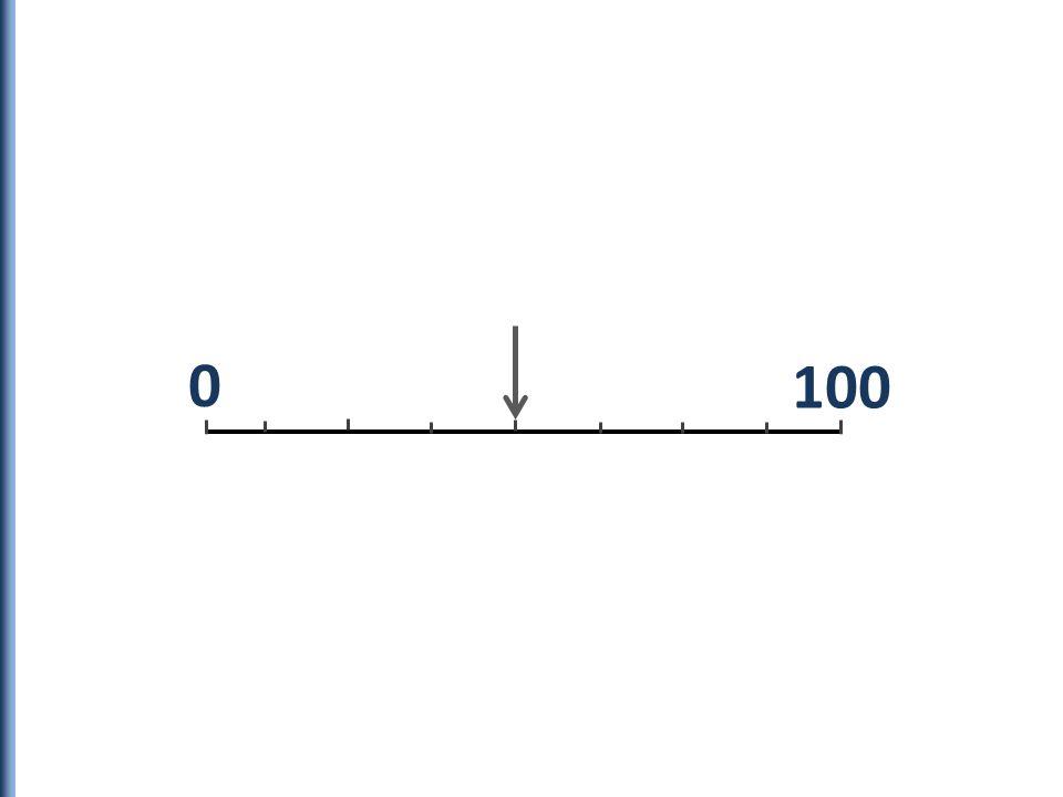 0 100