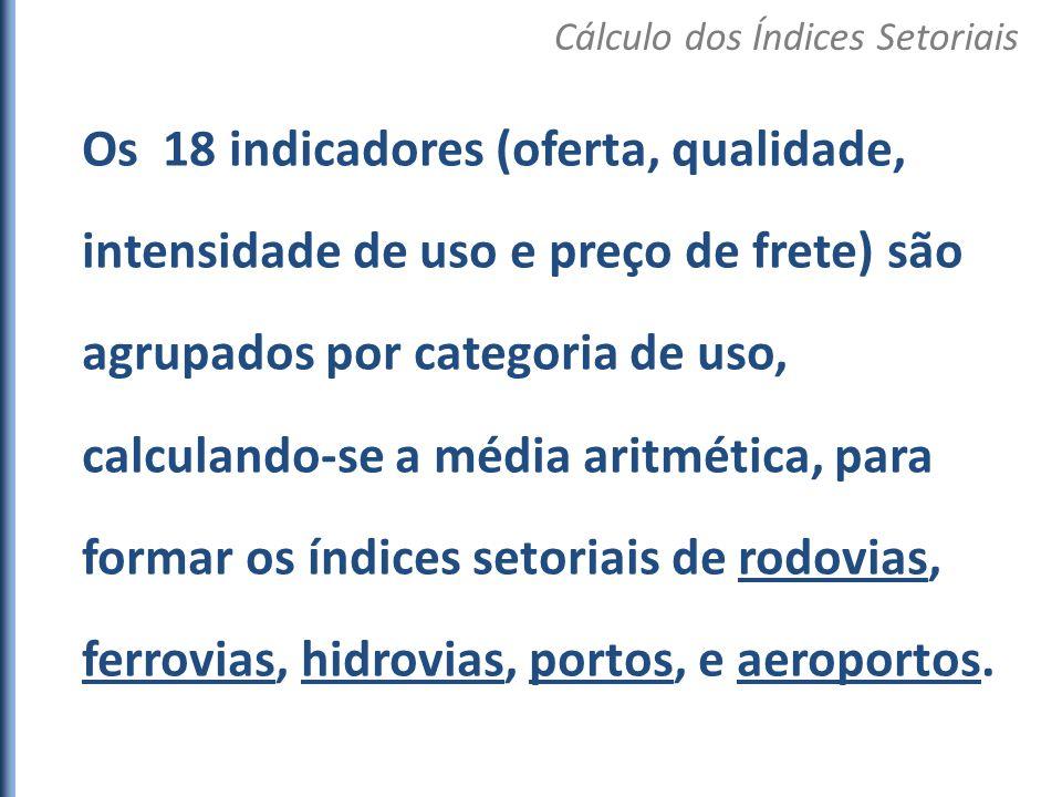 Os 18 indicadores (oferta, qualidade, intensidade de uso e preço de frete) são agrupados por categoria de uso, calculando-se a média aritmética, para