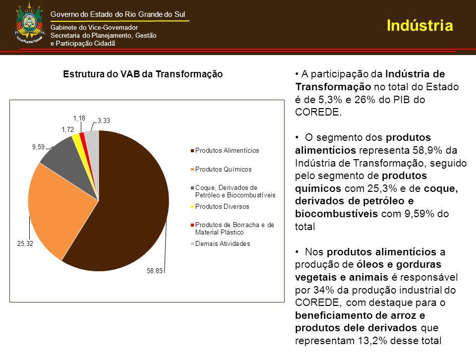 Gabinete do Vice-Governador Secretaria do Planejamento, Gestão e Participação Cidadã Governo do Estado do Rio Grande do Sul A participação da Indústria de Transformação no total do Estado é de 5,3% e 26% do PIB do COREDE.