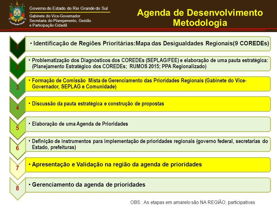Gabinete do Vice-Governador Secretaria do Planejamento, Gestão e Participação Cidadã Governo do Estado do Rio Grande do Sul Agenda de Desenvolvimento Metodologia 1 Identificação de Regiões Prioritárias:Mapa das Desigualdades Regionais(9 COREDEs) 2 Problematização dos Diagnósticos dos COREDEs (SEPLAG/FEE) e elaboração de uma pauta estratégica: (Planejamento Estratégico dos COREDEs; RUMOS 2015; PPA Regionalizado) 3 Formação de Comissão Mista de Gerenciamento das Prioridades Regionais (Gabinete do Vice- Governador, SEPLAG e Comunidade) 4 Discussão da pauta estratégica e construção de propostas 5 Elaboração de uma Agenda de Prioridades 6 Definição de instrumentos para implementação de prioridades regionais (governo federal, secretarias do Estado, prefeituras) 7 Apresentação e Validação na região da agenda de prioridades 8 Gerenciamento da agenda de prioridades OBS.: As etapas em amarelo são NA REGIÃO, participativas