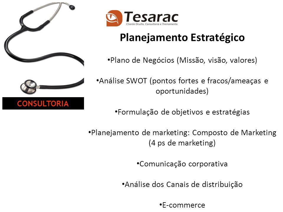 Planejamento Estratégico Plano de Negócios (Missão, visão, valores) Análise SWOT (pontos fortes e fracos/ameaças e oportunidades) Formulação de objeti
