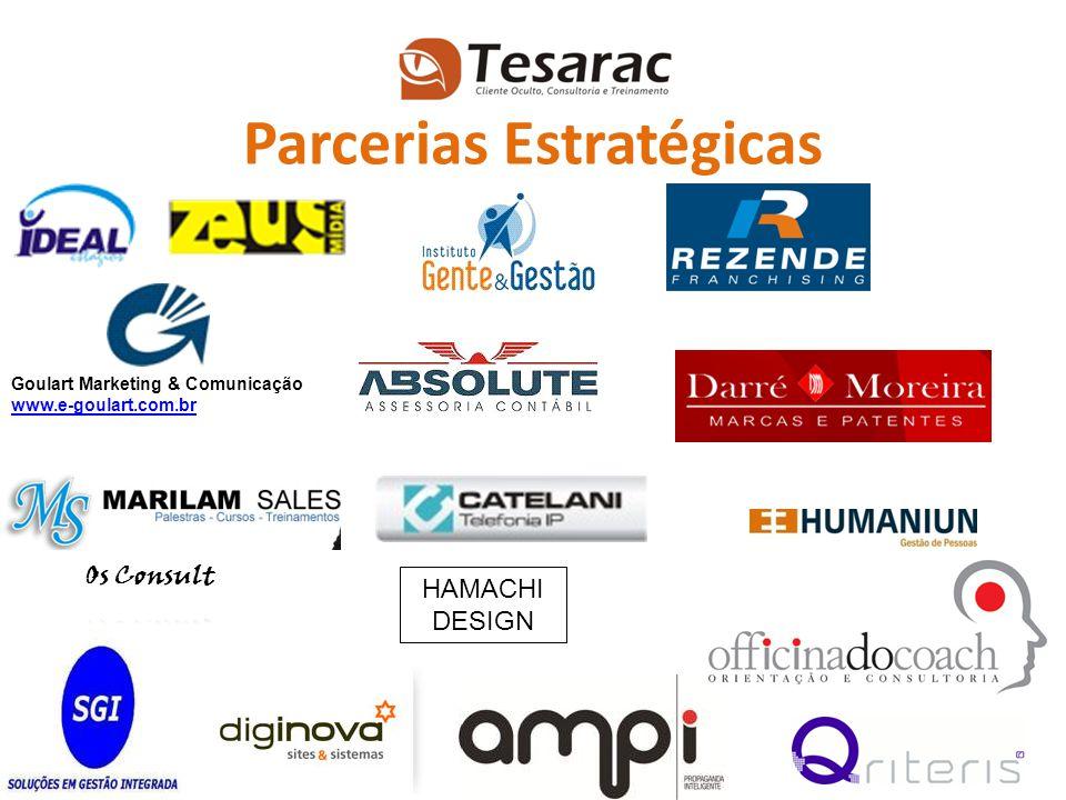 Parcerias Estratégicas Goulart Marketing & Comunicação www.e-goulart.com.br www.e-goulart.com.br HAMACHI DESIGN