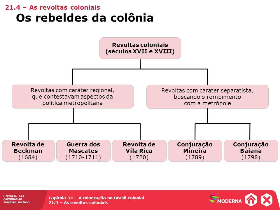 HISTÓRIA: DAS CAVERNAS AO TERCEIRO MILÊNIO Capítulo 21 – A mineração no Brasil colonial 21.4 – As revoltas coloniais Os rebeldes da colônia 21.4 – As