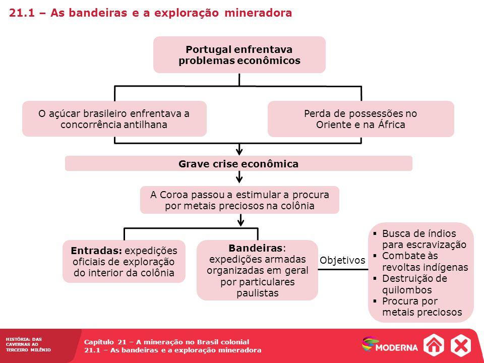 HISTÓRIA: DAS CAVERNAS AO TERCEIRO MILÊNIO Capítulo 21 – A mineração no Brasil colonial 21.1 – As bandeiras e a exploração mineradora Portugal enfrent