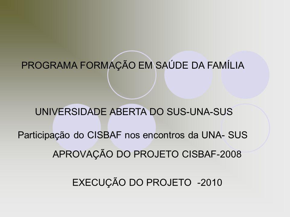 APROVAÇÃO DO PROJETO CISBAF-2008 EXECUÇÃO DO PROJETO -2010 PROGRAMA FORMAÇÃO EM SAÚDE DA FAMÍLIA UNIVERSIDADE ABERTA DO SUS-UNA-SUS Participação do CI