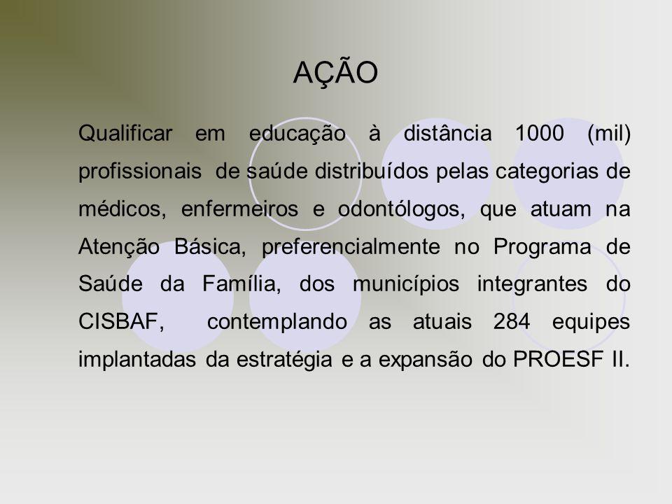 AÇÃO Qualificar em educação à distância 1000 (mil) profissionais de saúde distribuídos pelas categorias de médicos, enfermeiros e odontólogos, que atu