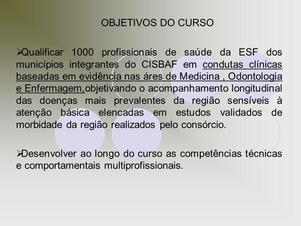 OBJETIVOS DO CURSO  Qualificar 1000 profissionais de saúde da ESF dos municípios integrantes do CISBAF em condutas clínicas baseadas em evidência nas