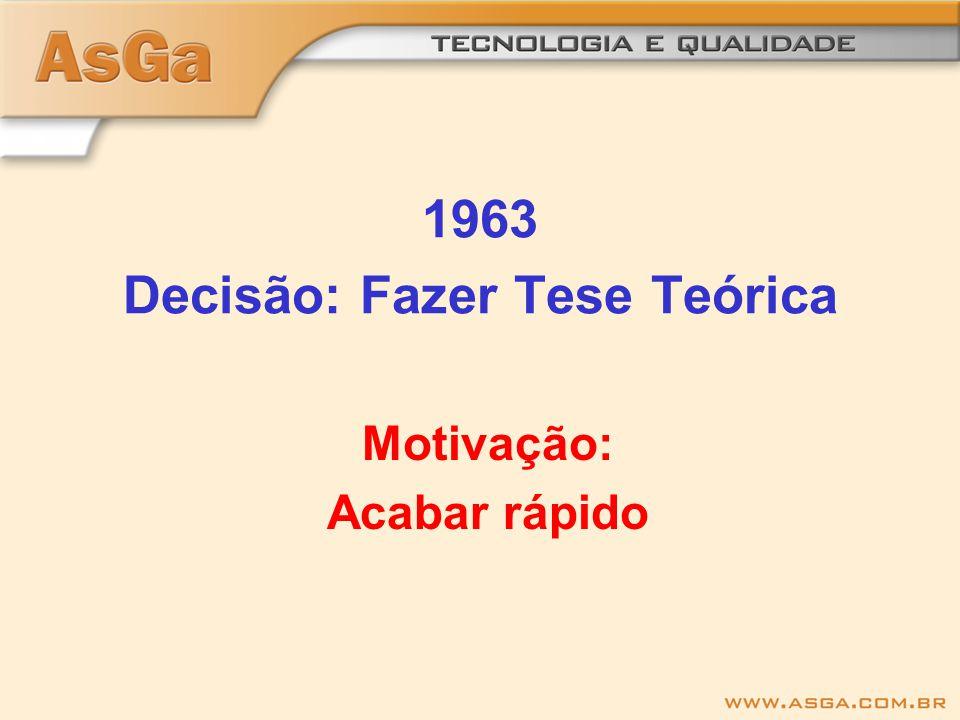 1963 Decisão: Fazer Tese Teórica Motivação: Acabar rápido