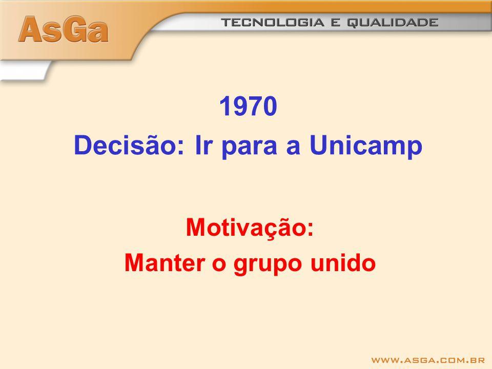 1970 Decisão: Ir para a Unicamp Motivação: Manter o grupo unido