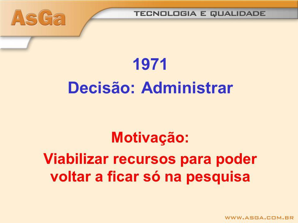 1971 Decisão: Administrar Motivação: Viabilizar recursos para poder voltar a ficar só na pesquisa