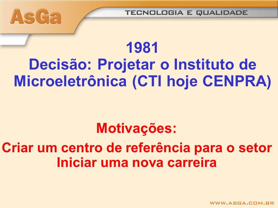 1981 Decisão: Projetar o Instituto de Microeletrônica (CTI hoje CENPRA) Motivações: Criar um centro de referência para o setor Iniciar uma nova carreira