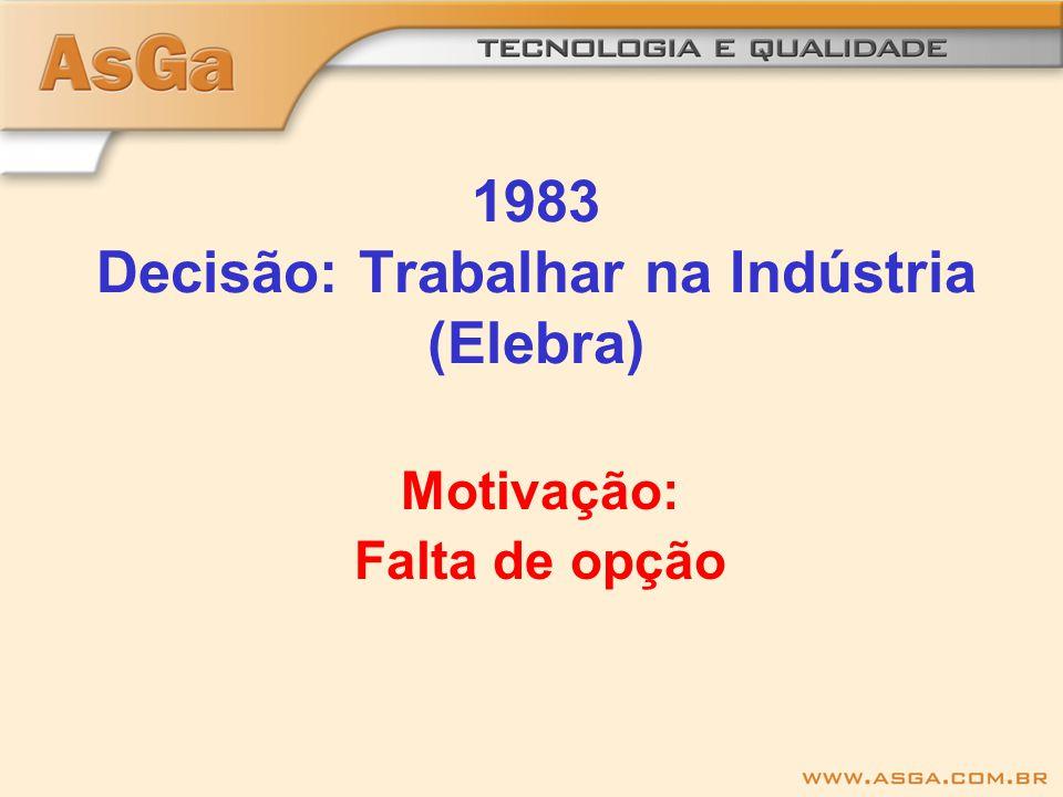 1983 Decisão: Trabalhar na Indústria (Elebra) Motivação: Falta de opção