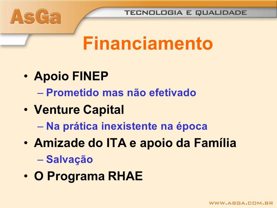 Financiamento Apoio FINEP –Prometido mas não efetivado Venture Capital –Na prática inexistente na época Amizade do ITA e apoio da Família –Salvação O Programa RHAE