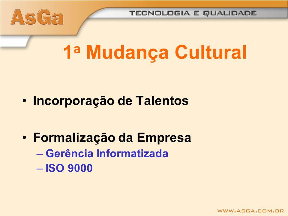 1 a Mudança Cultural Incorporação de Talentos Formalização da Empresa –Gerência Informatizada –ISO 9000