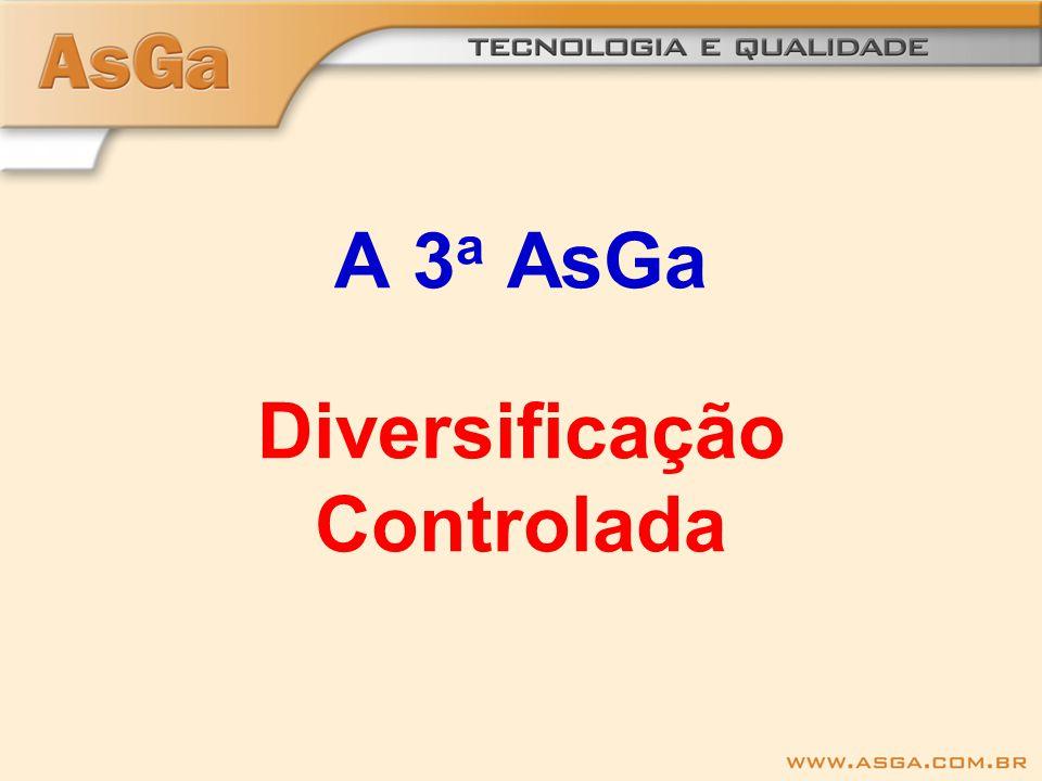 A 3 a AsGa Diversificação Controlada