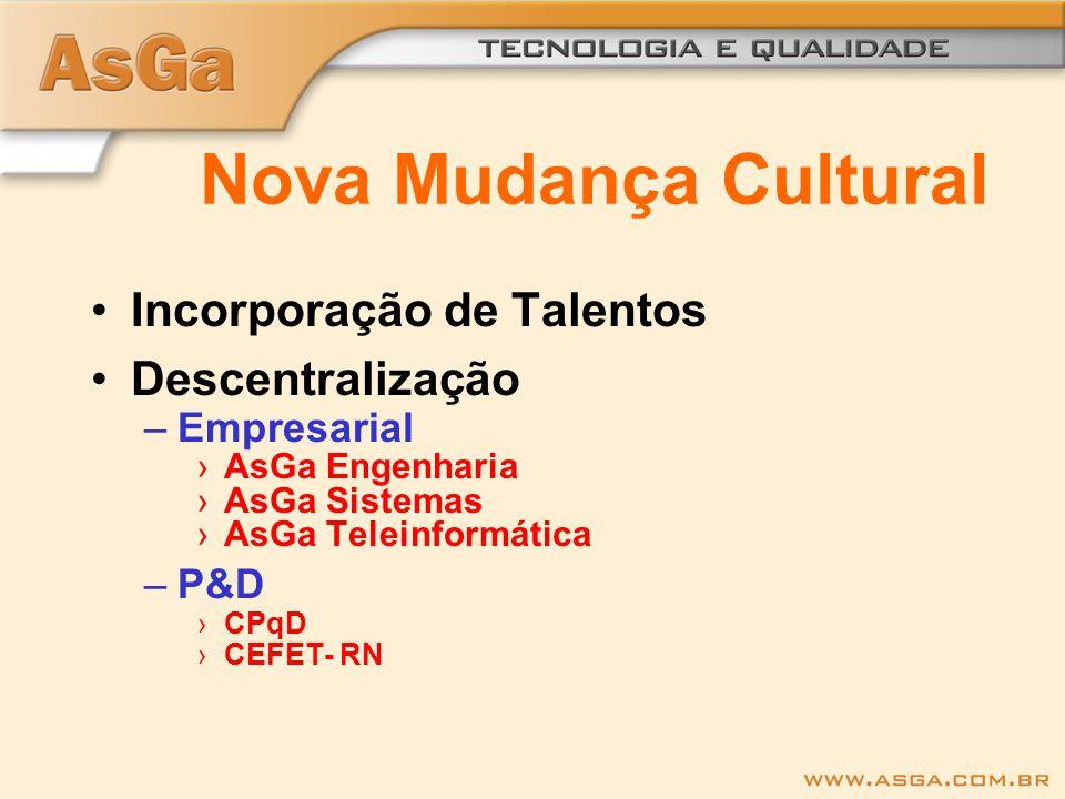 Nova Mudança Cultural Incorporação de Talentos Descentralização –Empresarial ›AsGa Engenharia ›AsGa Sistemas ›AsGa Teleinformática –P&D ›CPqD ›CEFET- RN