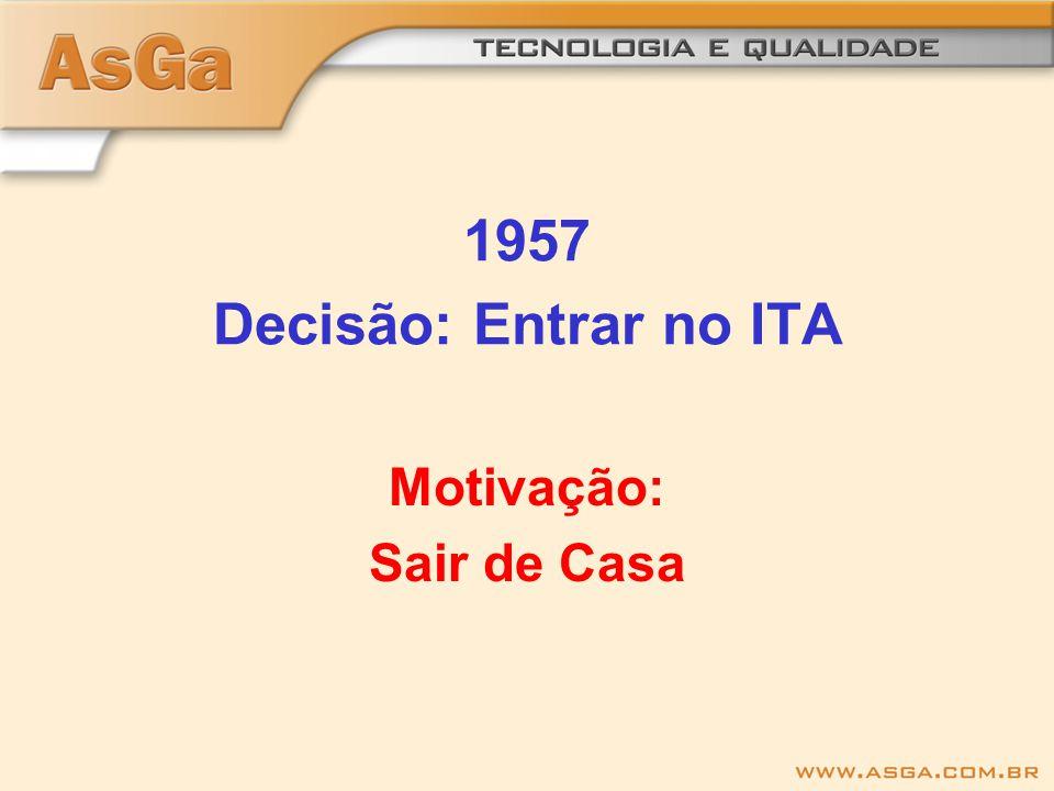 1957 Decisão: Entrar no ITA Motivação: Sair de Casa