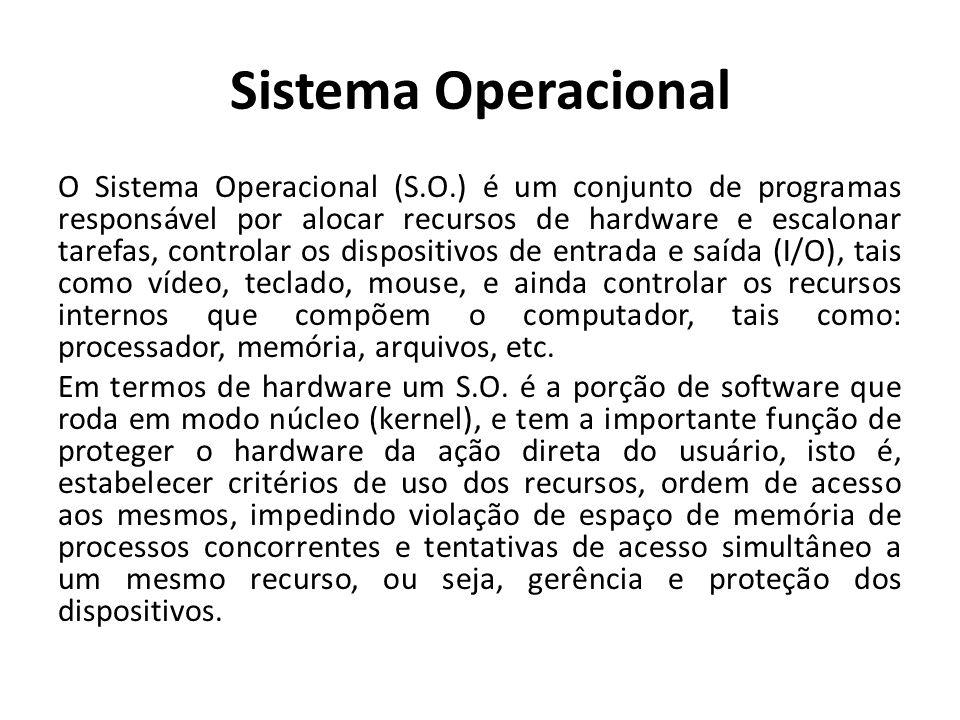 Sistema Operacional O Sistema Operacional (S.O.) é um conjunto de programas responsável por alocar recursos de hardware e escalonar tarefas, controlar