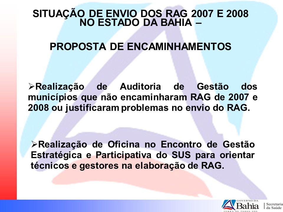  Realização de Auditoria de Gestão dos municípios que não encaminharam RAG de 2007 e 2008 ou justificaram problemas no envio do RAG.