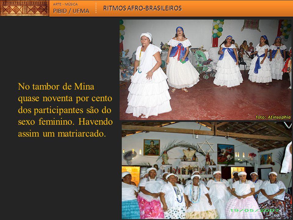No tambor de Mina quase noventa por cento dos participantes são do sexo feminino. Havendo assim um matriarcado. ARTE - MÚSICA PIBID / UFMA RITMOS AFRO