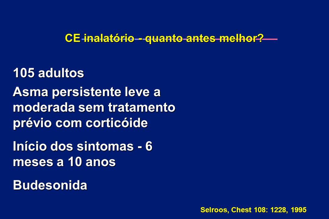 Selroos, Chest 108: 1228, 1995 105 adultos Asma persistente leve a moderada sem tratamento prévio com corticóide Início dos sintomas - 6 meses a 10 an