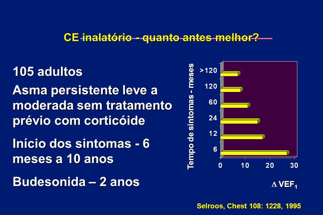 105 adultos Asma persistente leve a moderada sem tratamento prévio com corticóide Início dos sintomas - 6 meses a 10 anos Budesonida – 2 anos Selroos,