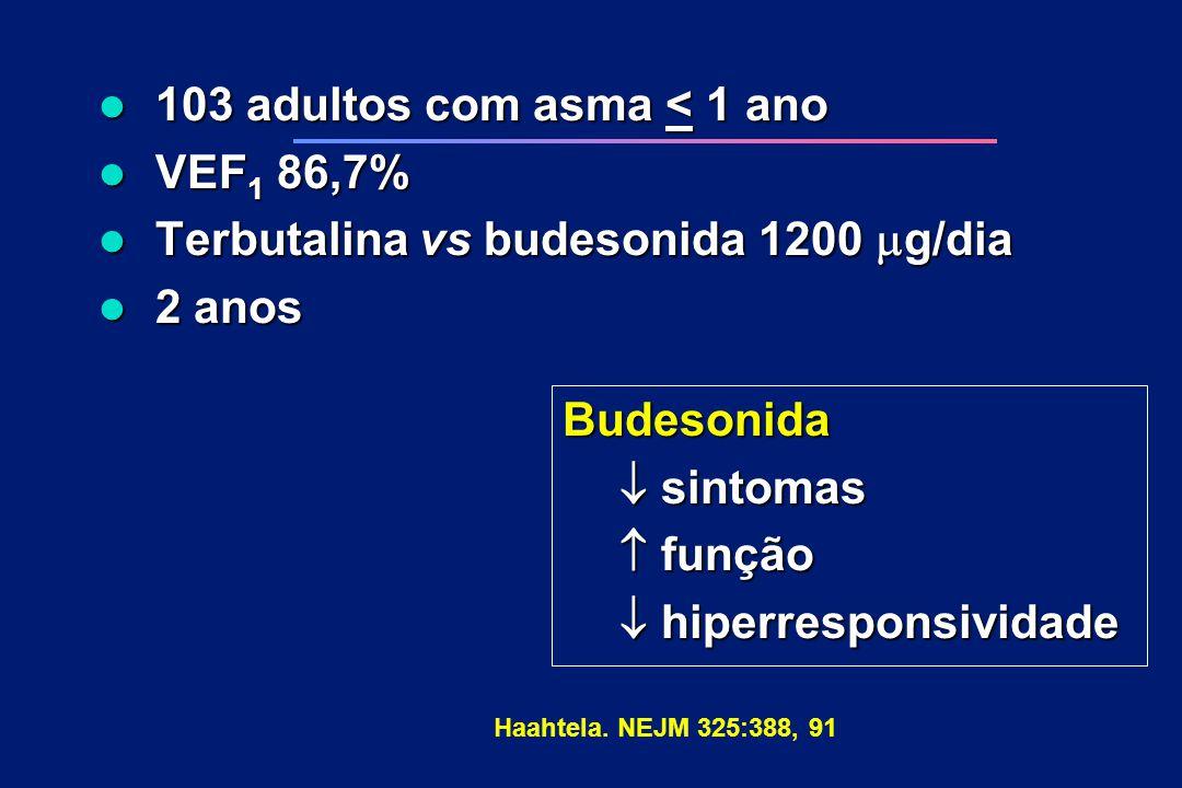 l 103 adultos com asma < 1 ano l VEF 1 86,7% Terbutalina vs budesonida 1200  g/dia Terbutalina vs budesonida 1200  g/dia l 2 anos Haahtela. NEJM 325