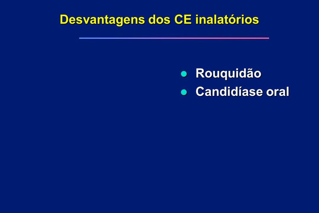 Desvantagens dos CE inalatórios l Rouquidão l Candidíase oral