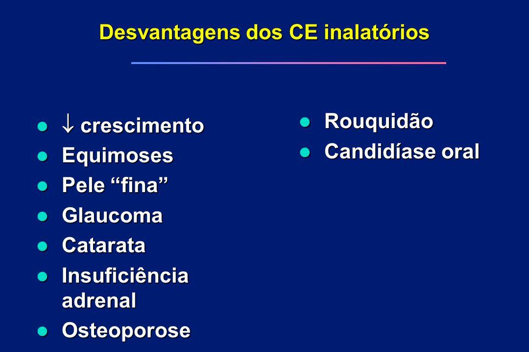 "Desvantagens dos CE inalatórios  crescimento  crescimento l Equimoses l Pele ""fina"" l Glaucoma l Catarata l Insuficiência adrenal l Osteoporose l Ro"