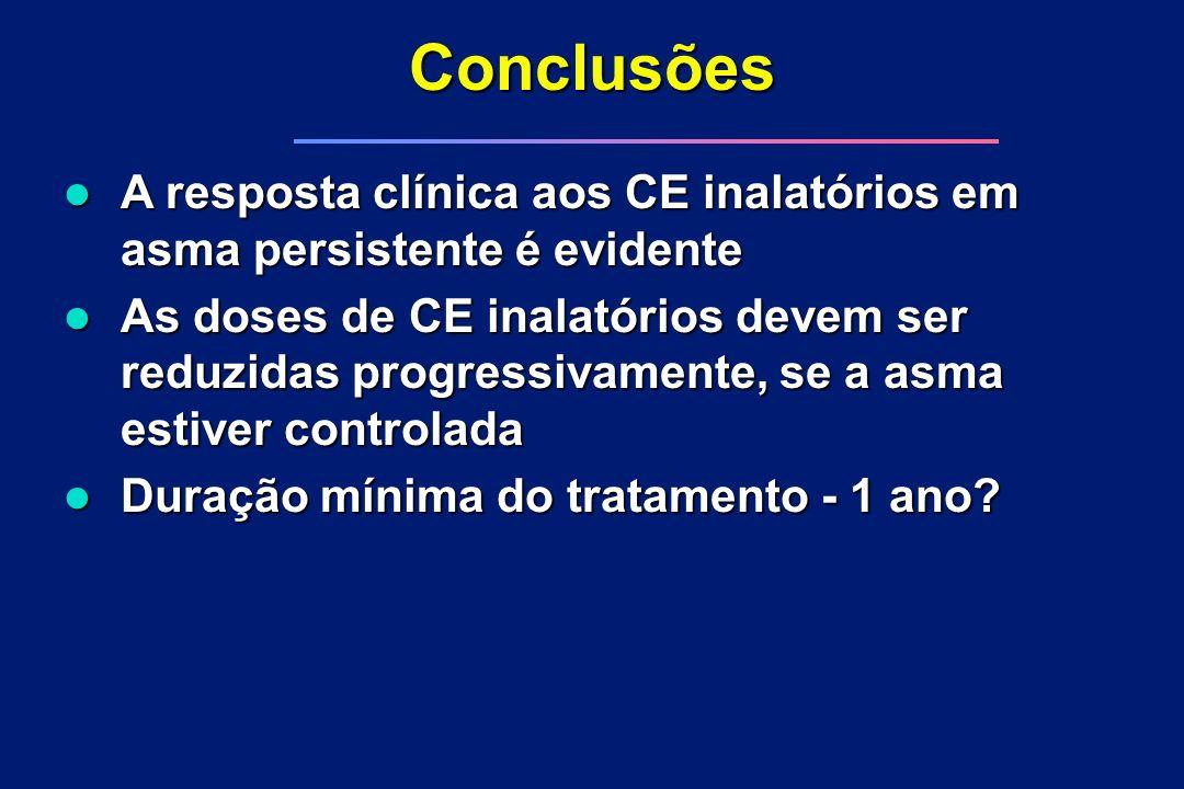 Conclusões l A resposta clínica aos CE inalatórios em asma persistente é evidente l As doses de CE inalatórios devem ser reduzidas progressivamente, s