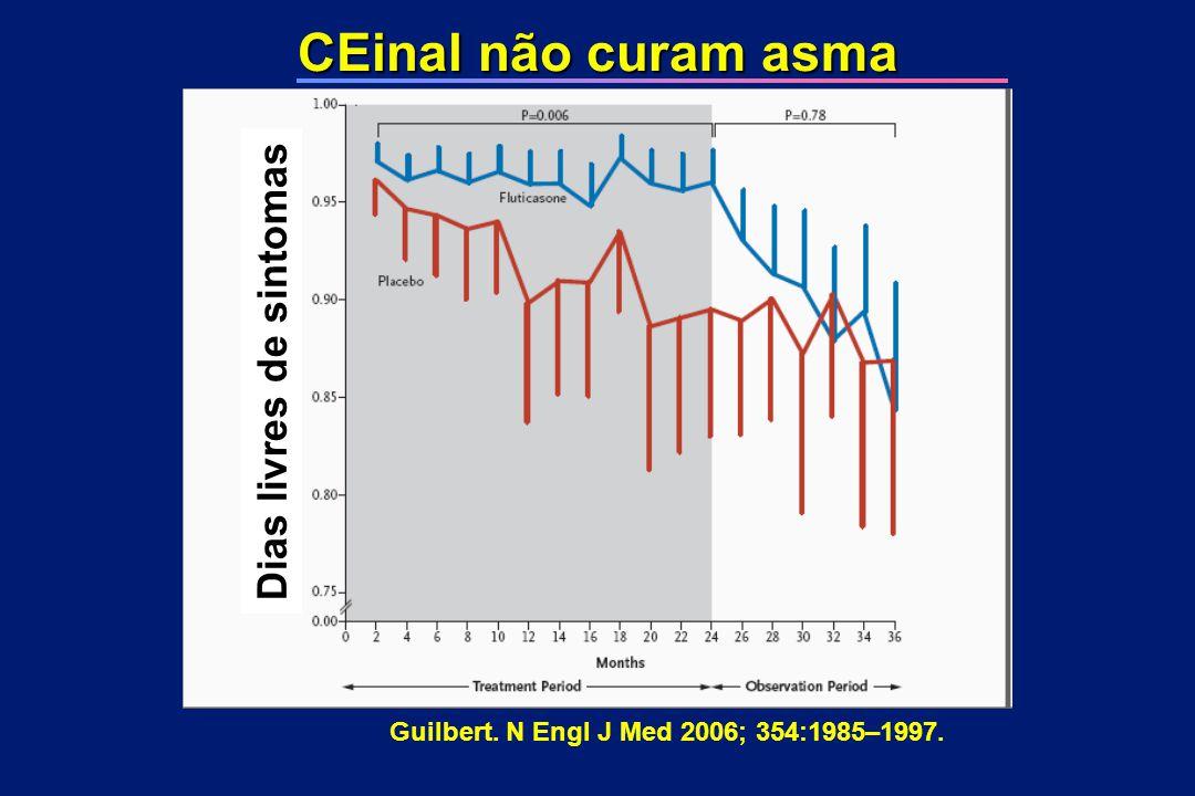 CEinal não curam asma Guilbert. N Engl J Med 2006; 354:1985–1997. Dias livres de sintomas