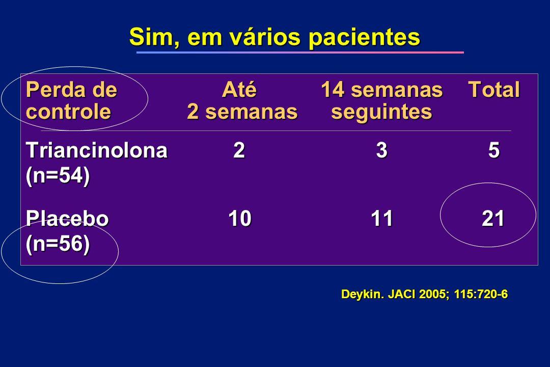 Perda deAté 14 semanas Total controle 2 semanas seguintes Triancinolona 235 (n=54) Placebo 101121 (n=56) Sim, em vários pacientes Deykin. JACI 2005; 1