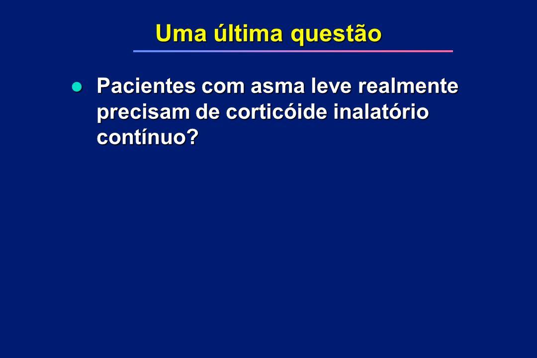 Uma última questão l Pacientes com asma leve realmente precisam de corticóide inalatório contínuo?