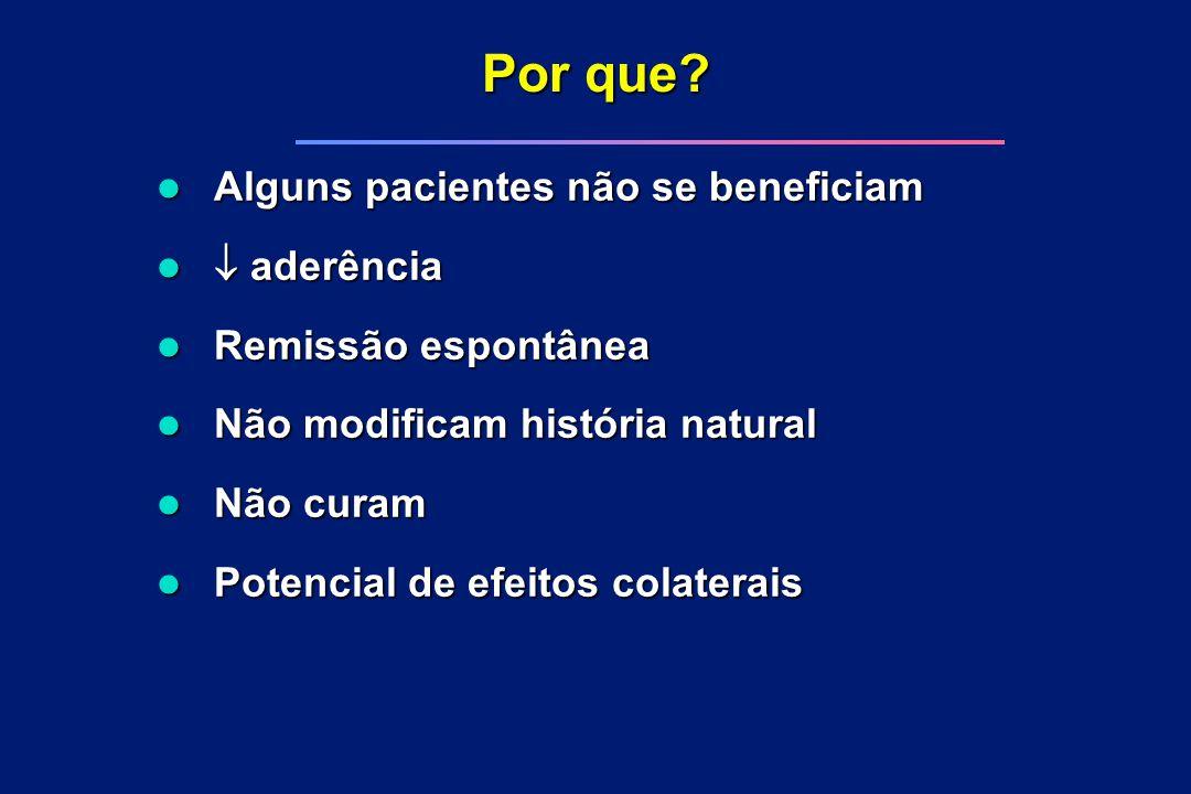 Por que? l Alguns pacientes não se beneficiam  aderência  aderência l Remissão espontânea l Não modificam história natural l Não curam l Potencial d