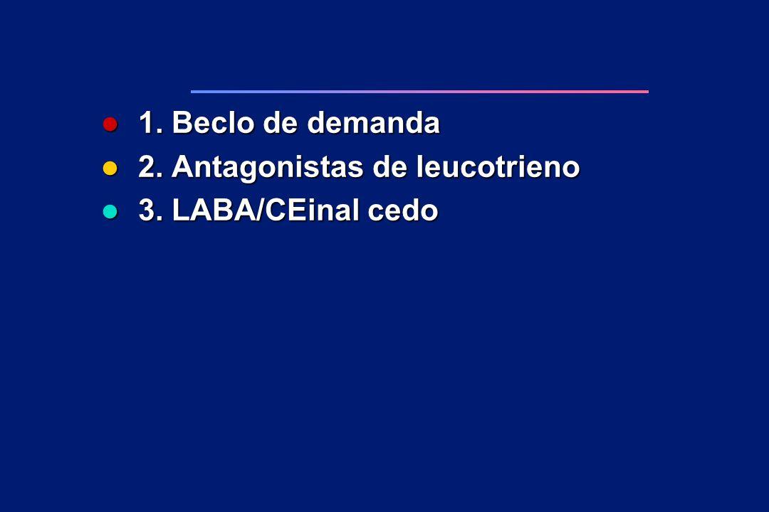 l 1. Beclo de demanda l 2. Antagonistas de leucotrieno l 3. LABA/CEinal cedo